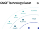 CNCF、継続的デリバリー技術のお薦めは?——新興技術ガイド「CNCF Technology Radar」の第1弾を公開