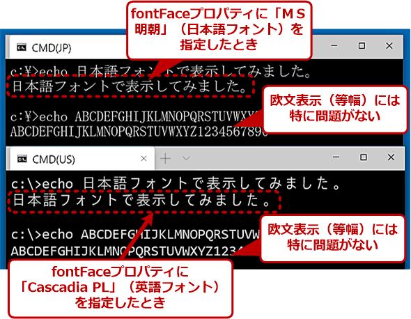フォント設定による日本語フォントの表示の違い