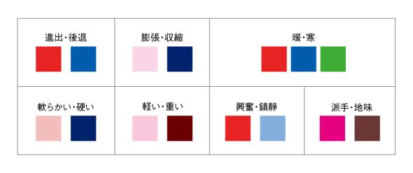 デザインの目的やターゲットによって、色のトーンを考えます