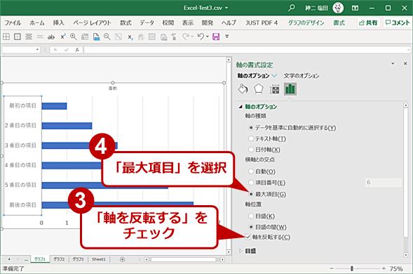 グラフの縦軸を反転する(2)