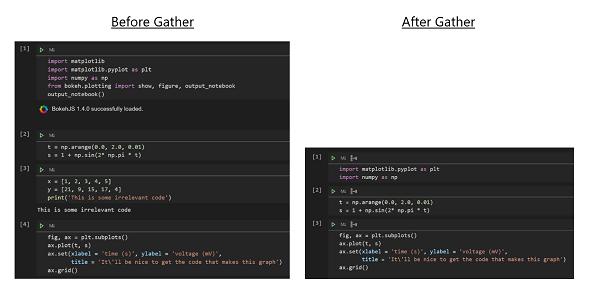 Gatherの使用前、使用後のコード比較(出典:Microsoft)