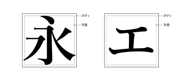 同じ書体の同じサイズでも漢字と片仮名で違います