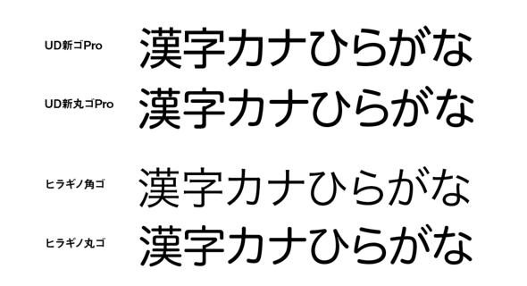形がそっくりです。ここに挙げたものはゴシック、丸ゴシックともにどちらも使いやすい書体です