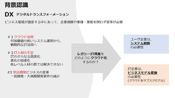 日本国内で企業が抱えるIT化の課題