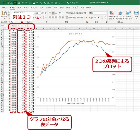 2つの系列によるグラフ
