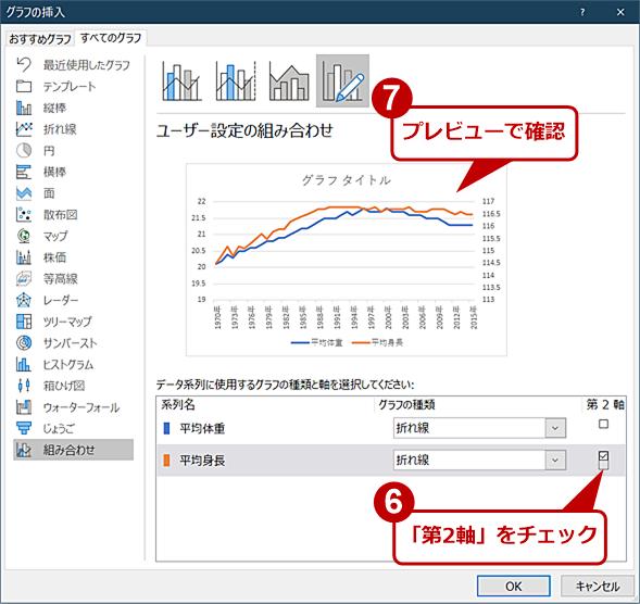 第2軸を利用するグラフを作成する(2)
