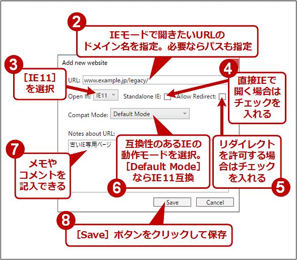 IEモードで開くサイトを追加する(2/2)