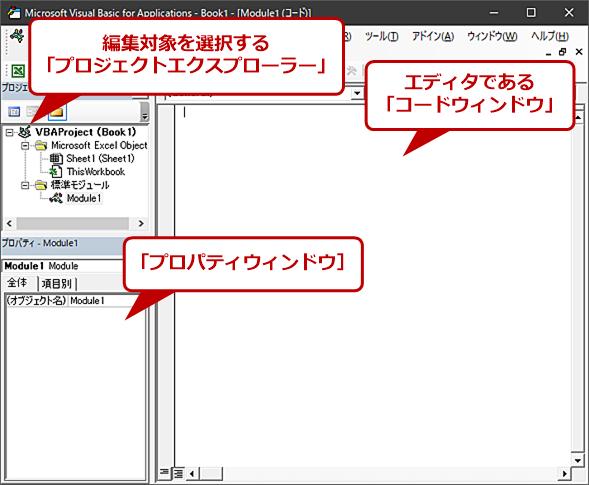 「Visual Basic Editor(VBE)」ウィンドウの構成