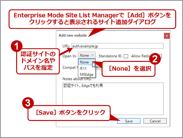 Enterprise Mode Site List Managerで認証サイトを追加する時の設定