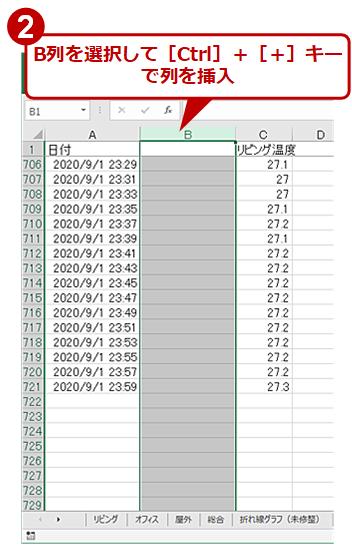 気温測定デバイスのデータをグラフ化(2)