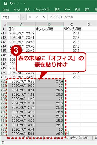 気温測定デバイスのデータをグラフ化(3)