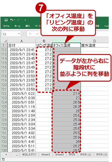 気温測定デバイスのデータをグラフ化(5)