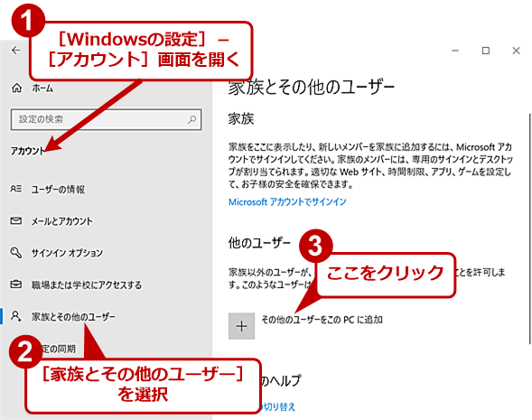 MicrosoftアカウントをWindows 10に追加する(1)