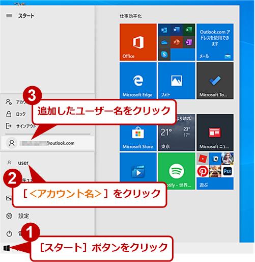 新しいユーザーアカウントの設定を完了する(1)
