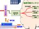 医療分野に量子暗号を適用、NECらが電子カルテの伝送を量子暗号で秘匿化する実証実験