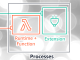 「AWS Lambda」が拡張機能を介して各種運用ツールと統合可能に
