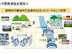 「ローカル5G」は、エリアカバレッジがお寒い状況の「5G」を救い、日本のデジタル化を進めるか