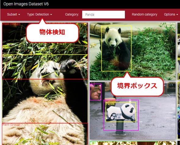 図1 Open Imagesデータセットが提供する「物体検知用の境界ボックス」データの例