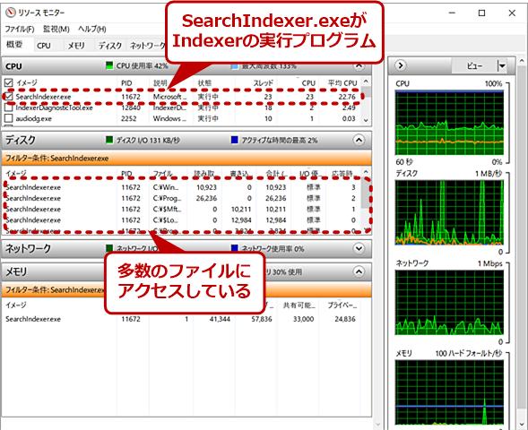 リソースモニターでSearchIndexer.exeのCPU実行状態を確認する