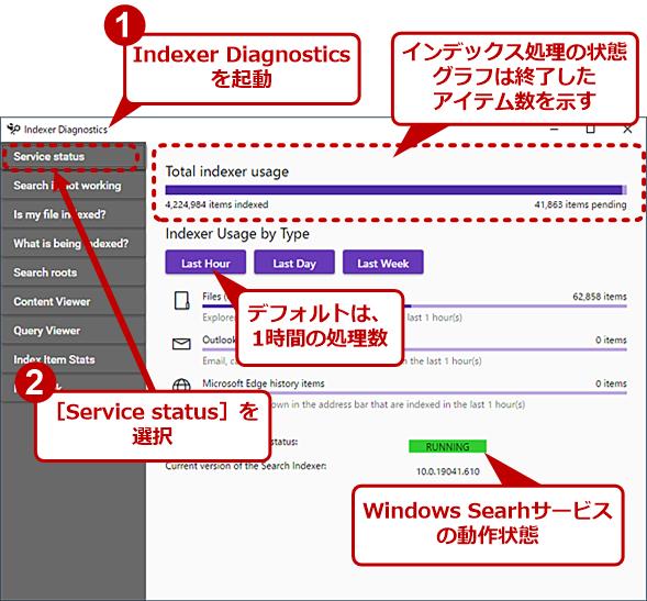 Indexer Diagnosticsツールの画面