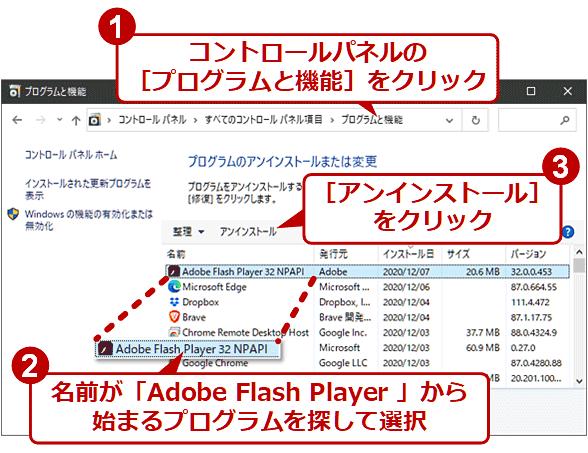 コントロールパネルの「プログラムと機能」でFlash Playerをアンインストール(1/2)
