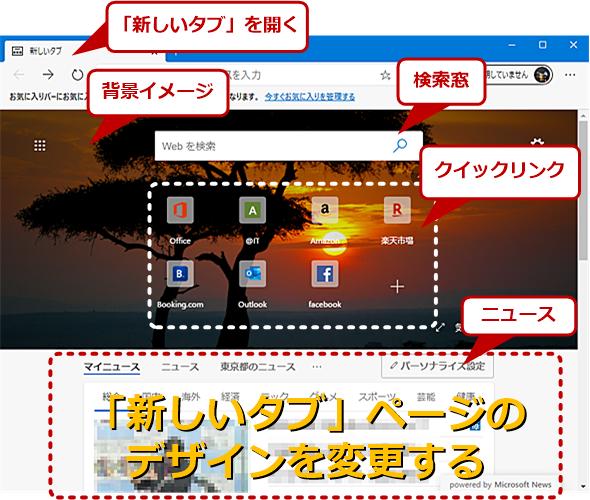 設定によってはChromium版Microsoft Edgeの「新しいタブ」画面にはさまざまな情報が表示される