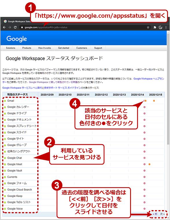 「Google Workspace ステータス ダッシュボード」でトラブルの発生状況を確認する