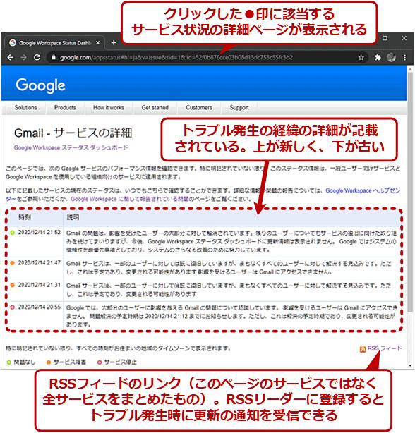 「Google Workspace ステータス ダッシュボード」のサービスごとの詳細情報ページ
