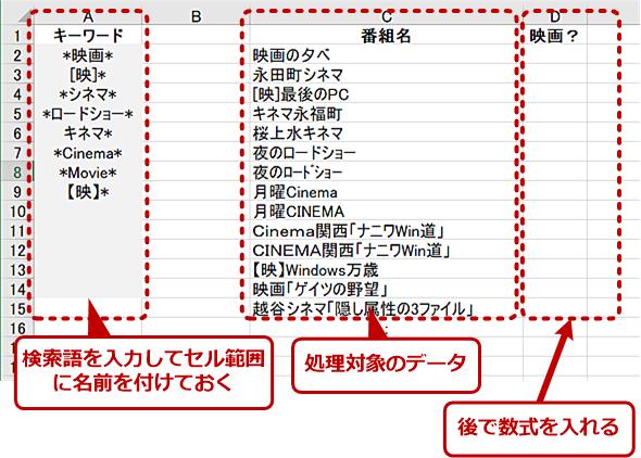 COUNTIF関数による複数キーワードの検索の例