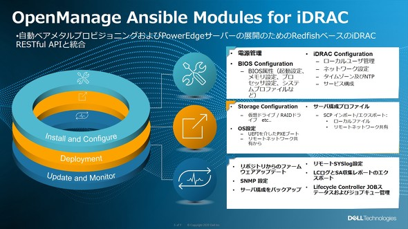 OpenManage Ansible Module for iDRACの概要