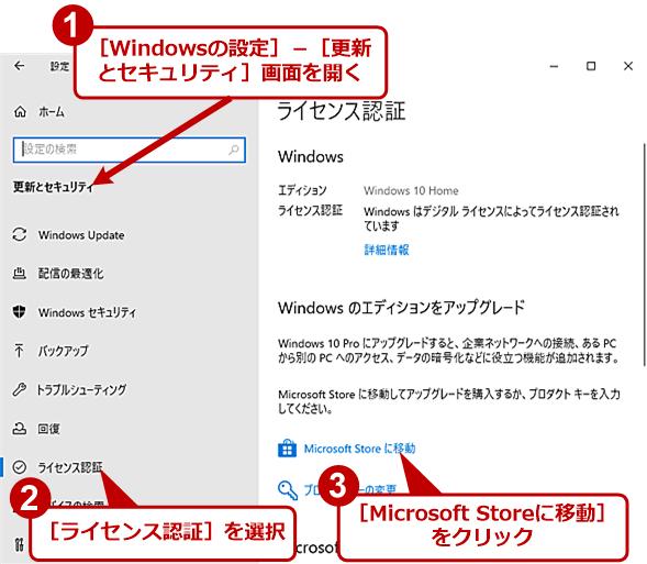 Windows 10 Proのライセンスを購入する(1)