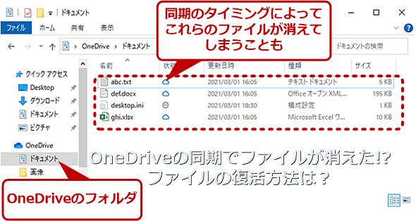 OneDriveは同期のタイミングによってファイルが消えてしまうことも