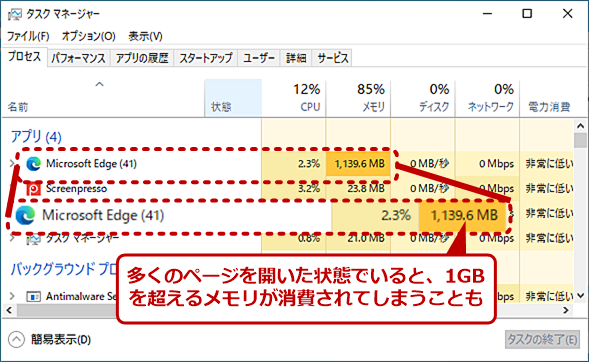 Webブラウザのメモリ使用量は意外と大きい