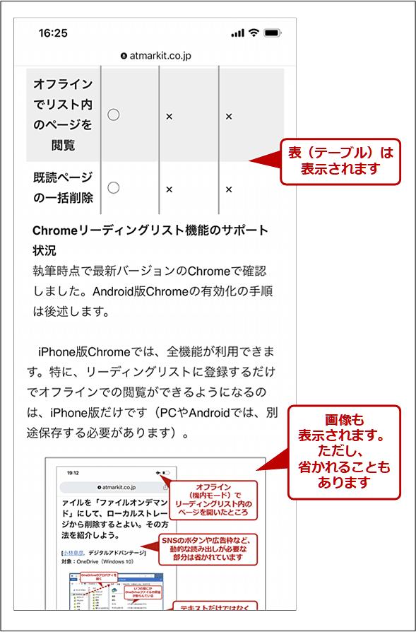 【iPhone】リーディングリストに登録されているページをオフラインで開いた例その2