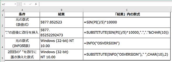 数式の計算結果に「SUBSTITUTE」関数を使って改行を挿入できる
