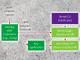 Microsoft、オープンソースプロジェクト「ebpf-for-windows」を発表