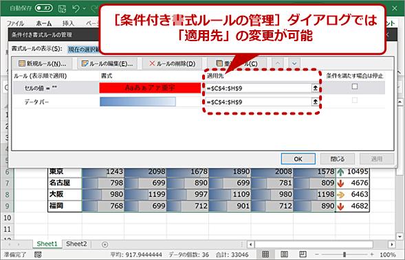 [条件付き書式ルールの管理]ダイアログの画面