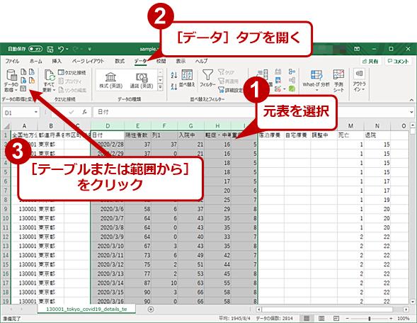 「元表」から「リンクされたテーブル」を作る(1)