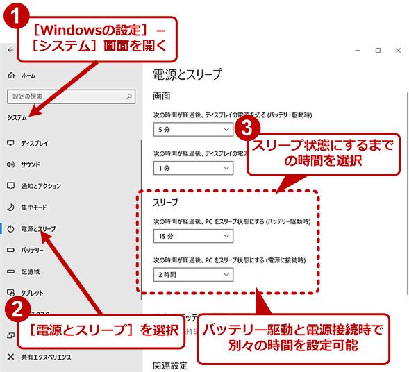 [Windowsの設定]アプリでスリープに移行する時間を設定する(1')