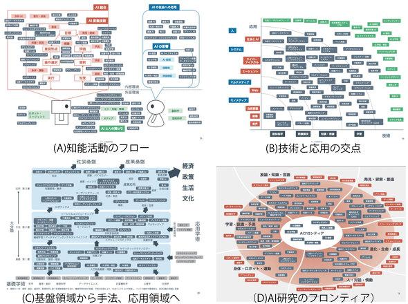 図1 AIマップβの4枚のマップ