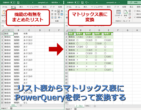 マトリックス表をPower Queryで作成する
