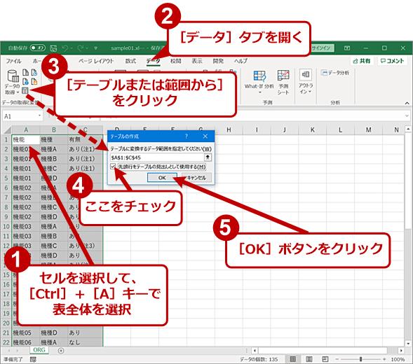 リスト表をマトリックス表に変換する(1)