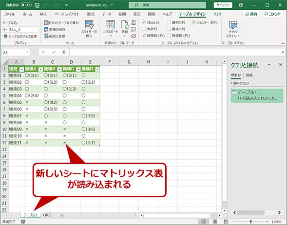 リスト表をマトリックス表に変換する(6)