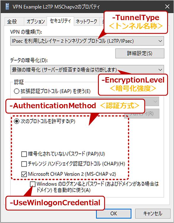 VPN接続のプロパティとAdd-VpnConnectionのオプションとの対応(3/6)