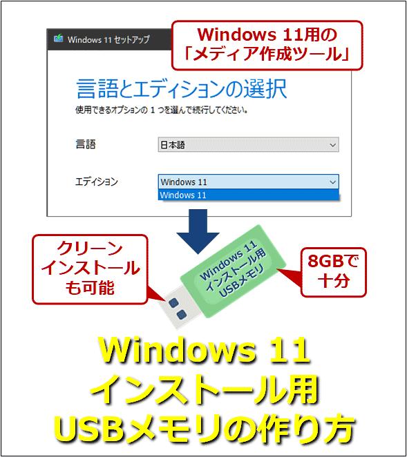 Windows 11インストール用USBメモリの作り方 「メディア作成ツール」なら、クリーンインストールも可能 8GBで十分