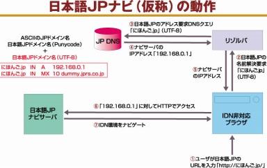 jn_sato1.jpg