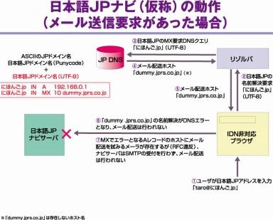 jn_sato2.jpg