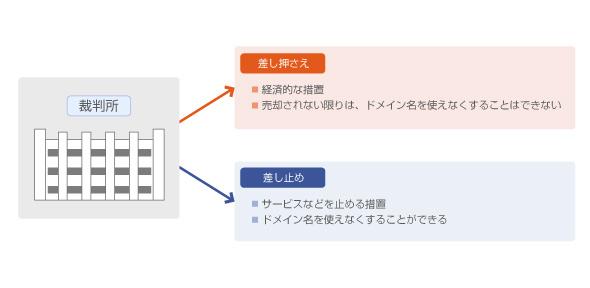 st_do02.jpg