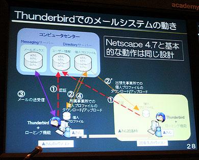 yy_thunderbird02.jpg