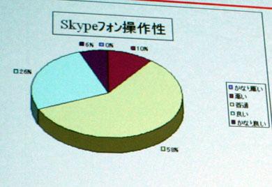 yy_skype05.jpg